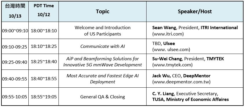 2020台美創新論壇: 邊緣AI + 5G迎入AIoT的革新時代議程表